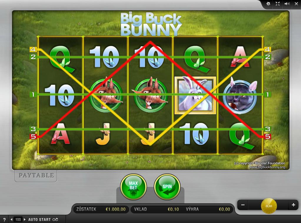 Casino Bonus Umsetzen