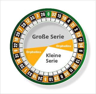 Welche online Casinos - 535299