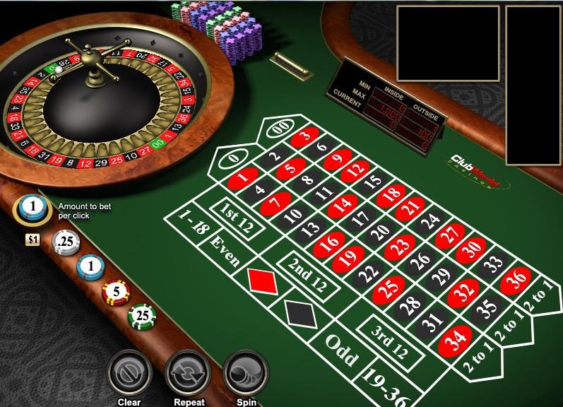 Roulette Tricks - 559788