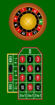 Casino Tipps - 30353