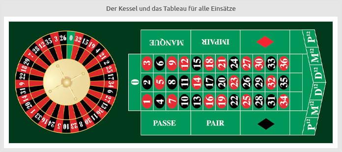 Roulette Tisch - 583289