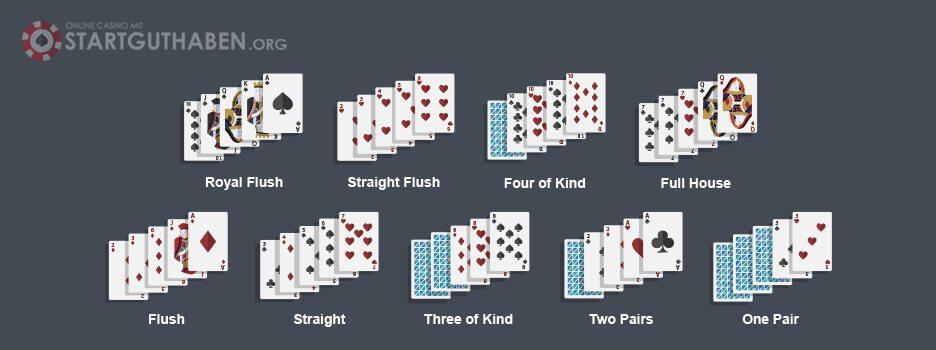 Casino tunier strategy - 907303