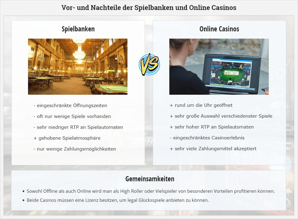 Online Casino - 879934