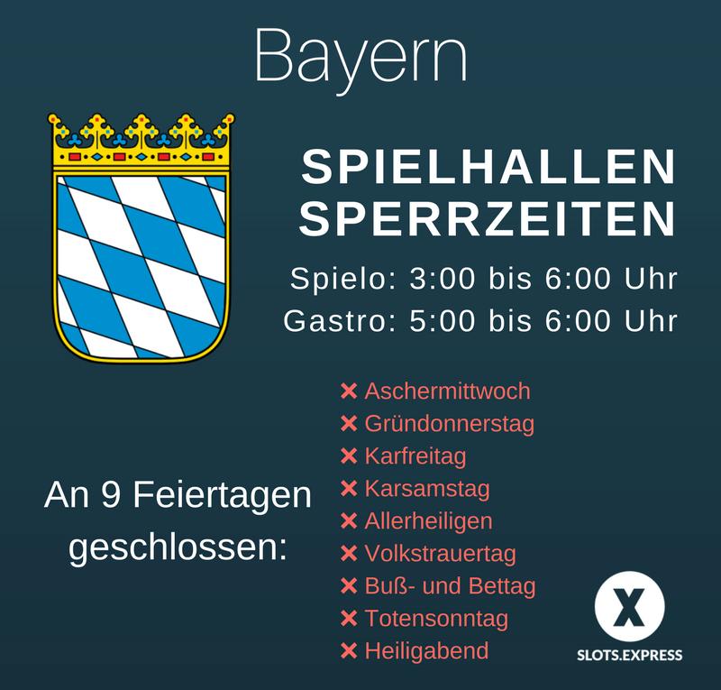 Spielautomaten Gaststätten - 125167