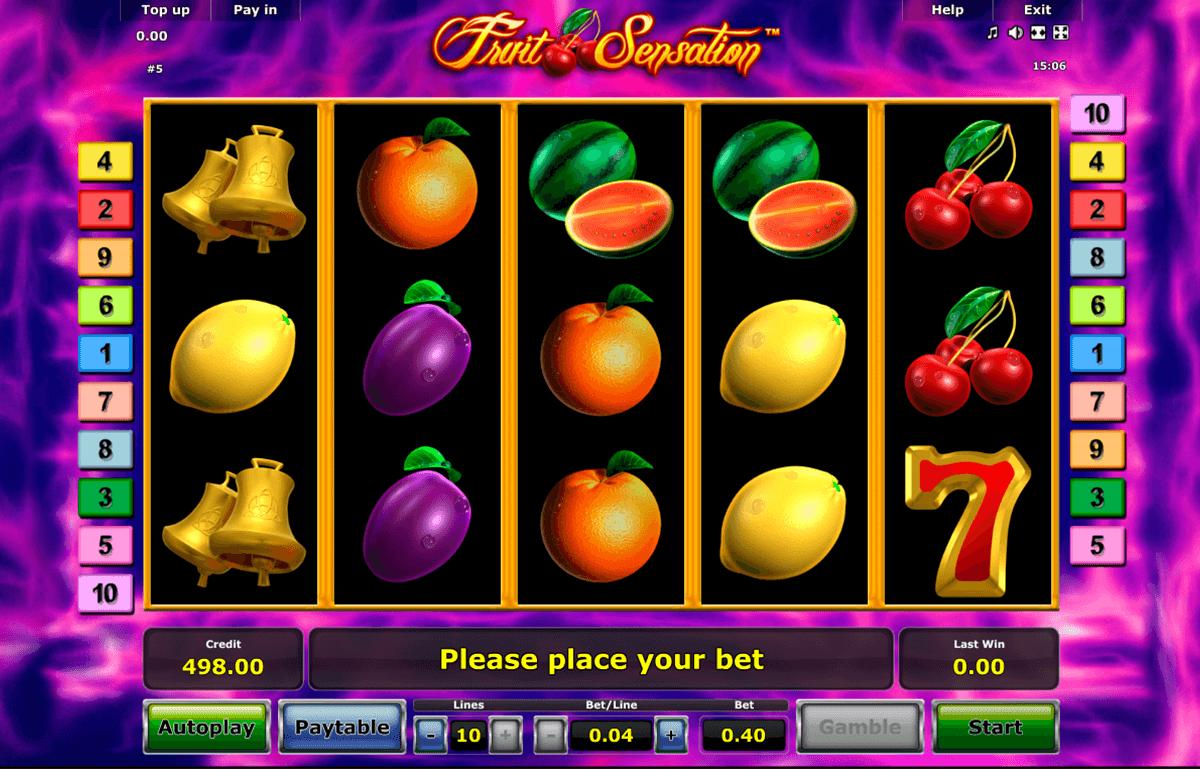 Slot Spiele Ohne Einzahlung