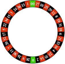 Amerikanisches Roulette Strategie - 85852