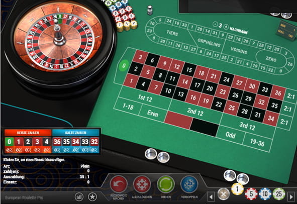 Amerikanisches Roulette Strategie - 502067