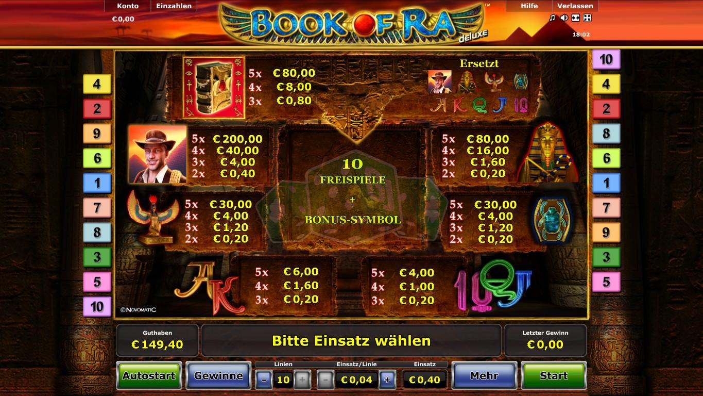 Neue Casinos 2020 - 833670