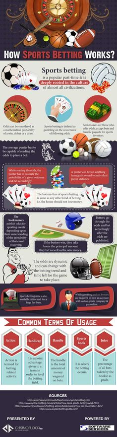 Casino Skills - 275363