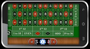 American Roulette spielen - 732482