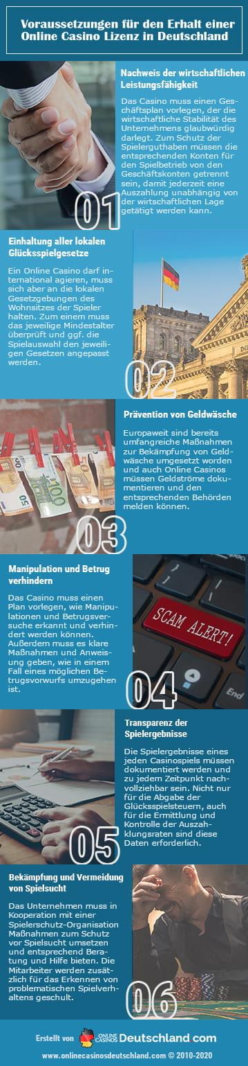 Online Casino Test - 175759