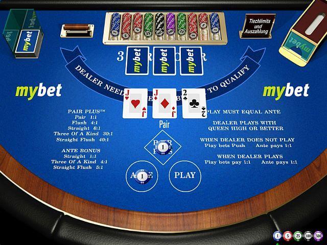 Poker Anmeldung - 206967