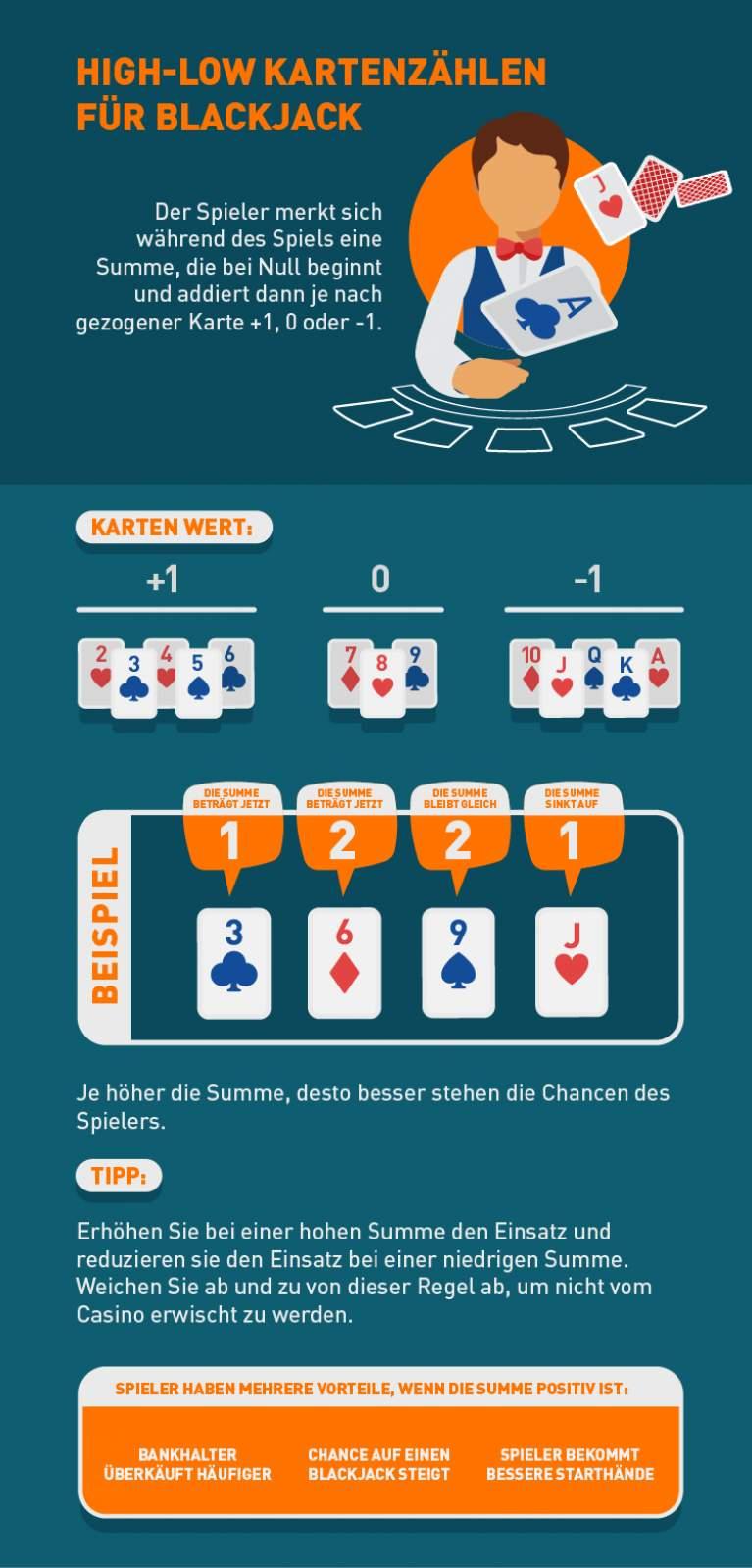 Sachen Gewinnen Kartenzählen - 254541